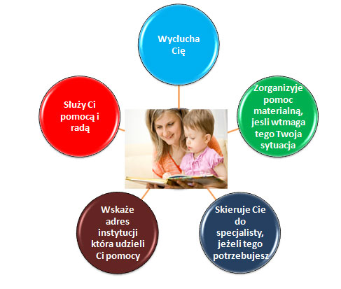 http://www.zsss.osw.pl/Portals/GIM/Technika/psycholog.jpg